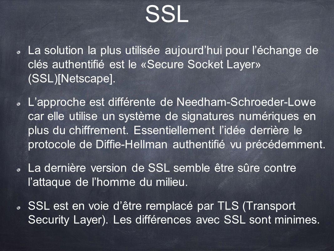 SSL La solution la plus utilisée aujourd'hui pour l'échange de clés authentifié est le «Secure Socket Layer» (SSL)[Netscape].